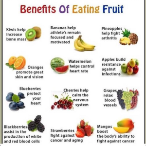 Modern Understanding Is Fruit Sugar Is Mixed With Fiber, Vitamins, Minerals, Enzymes and Beneficial Phytonutrients For Health....